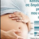 Στο 54,2% οι γεννήσεις με καισαρική τομή στο Μαμάτσειο νοσοκομείο Κοζάνης – Σε Μποδοσάκειο και νοσοκομεία Φλώρινας & Γρεβενών, περισσότεροι οι φυσιολογικοί τοκετοί, σε σχέση με τις καισαρικές τομές
