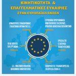 Kοινή ενημερωτική εκδήλωση του Πανεπιστημίου και του ΤΕΙ Δυτικής Μακεδονίας με θέμα «ΚΙΝΗΤΙΚΟΤΗΤΑ & ΕΠΑΓΓΕΛΜΑΤΙΚΕΣ ΕΥΚΑΙΡΙΕΣ ΣΤΗΝ ΕΥΡΩΠΑΙΚΗ ΕΝΩΣΗ», το Σάββατο 20/05/2017