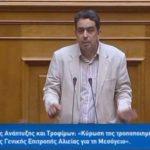 Ανάλυση του νομικού πλαισίου προστασίας των δανειοληπτών, έκανε από το βήμα της Βουλής, ο βουλευτής Κοζάνης ΣΥΡΙΖΑ, Γιάννης Θεοφύλακτος (Βίντεο)