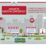 Κοζάνη: Συνάντηση με θέμα ενημέρωση για την Πρόσκληση του Επιχειρησιακού Προγράμματος Ανταγωνιστικότητα, Επιχειρηματικότητα & Καινοτομία, με τίτλο: «ΑΝΟΙΚΤΑ ΚΕΝΤΡΑ ΕΜΠΟΡΙΟΥ», την Παρασκευή 27 Ιουλίου