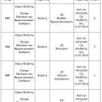 kozan.gr: Μέχρι 17/9 οι αιτήσεις για την πρόσληψη, με σύμβαση εργασίας ιδιωτικού δικαίου ορισμένου χρόνου, συνολικά δώδεκα (12) ατόμων για την κάλυψη εποχικών ή παροδικών αναγκών του Δήμου Κοζάνης (Τμήμα Παιδικών και Βρεφονηπιακών σταθμών)