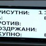 Σκόπια: Εγκρίθηκε η πρόταση της κυβέρνησης του Ζόραν Ζάεφ!