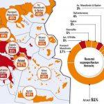 """Ο γεωγραφικός χάρτης των """"κόκκινων"""" δανείων – Πού βρίσκεται η Περιφέρεια Δ. Μακεδονίας"""