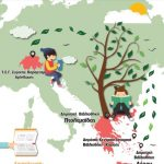 Δημοτική Βιβλιοθήκη Πτολεμαΐδας: «Τα παραμύθια μας ταξιδεύουν…»  Πρόγραμμα ανταλλαγής παραμυθιών