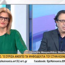 """Θέμης Μουμουλίδης: """"Η πολιτική δεν πρέπει να γίνει επάγγελμα. Είναι διαχρονικά εύθραυστη η σχέση με την εξουσία. Η εποχή των στενά κομματικών ψηφοδελτίων έχει παρέλθει ανεπιστρεπτί…»"""