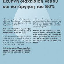 Βαγγέλης Σημανδράκος: Έξυπνη διαχείριση νερού και κατάργηση του 80%