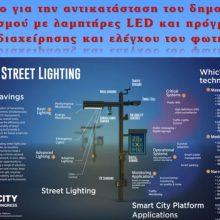 Παρουσίαση των προτάσεων «Πτολεμαΐδα Smart City – Πρόταση για μια έξυπνη πόλη», του Δαδόπουλου Παρασκευά (Πάρι), υποψηφίου δημοτικού συμβούλου με τον συνδυασμό «Δημιουργούμε Μαζί!», με επικεφαλής την υποψήφια Δήμαρχο Εορδαίας Αθηνά Τερζοπούλου-Τζινιέρη