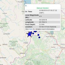 kozan.gr: Ώρα 10.00: Και νέα μεγάλη σεισμική, δόνηση  μεγέθους 4,9 ρίχτερ στην Αλβανία, με επίκεντρο 45χλμ δυτικά της Καστοριάς- Ακολούθησε   μετασεισμός,  μεγέθους 3 ρίχτερ