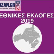 kozan.gr: Ώρα 22.30: Η μέχρι στιγμής κατανομή των εδρών στη Π.Ε. Κοζάνης σε 261 από 383 εκλoγικά τμήματα, με ενσωμάτωση 68,15%