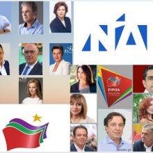 kozan.gr: Ώρα 21:50: Η μέχρι στιγμής επίσημη σταυροδοσία των υποψηφίων των περισσοτέρων κομμάτων στην Π.Ε. Κοζάνης, σε ενσωμάτωση σταυρών 21,93% (84/383)
