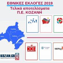 kozan.gr: Ώρα 03:29: Δείτε πρώτοι στο kozan.gr τα τελικά αποτελέσματα ψήφων, εδρών και ποσοστών ΟΛΩΝ των κομμάτων στην Π.Ε. Κοζάνης  (100% ενσωμάτωση – Σε 383 από 383 εκλογικά τμήματα)