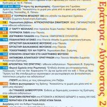 Καλοκαίρι 2019 στην Εράτυρα – Το πλούσιο πρόγραμμα των εκδηλώσεων