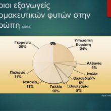 Αρωματικά & Φαρμακευτικά φυτά. Ο αναξιοποίητος θησαυρός της Ελλάδας – Μάθετε περισσότερα στο 2ο Συνέδριο & Εκθεση Αρωματικών, Φαρμακευτικών φυτών & Μανιταριών που θα γίνει στην Κοζάνη