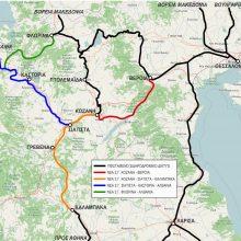 Σιδηρόδρομος στην μεταλιγνιτική Δυτική Μακεδονία: Ανάγκη και ευκαιρία. Προτεραιότητα η σύνδεση Κοζάνης – Βέροιας  (Γράφει ο Δημήτρης Τσανακτσίδης*)