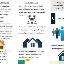 Δήμος Κοζάνης: Δήλωση ορθών τετραγωνικών μέτρων ακινήτων