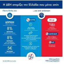 ΔΕΗ : Έκτακτα μέτρα οικονομικής ελάφρυνσης και βελτίωσης της εξυπηρέτησης