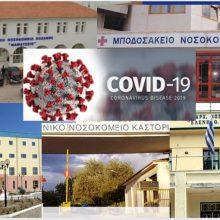 H σημερινή (4/5) εικόνα ως προς την εξέλιξη – αντιμετώπιση της πανδημίας του κορωνοϊού στα νοσοκομεία της Δ. Μακεδονίας