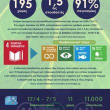Περιφερειακή Διεύθυνση Εκπαίδευσης Δυτικής Μακεδονίας: Διαδικτυακή επιμορφωτική ημερίδα την Τετάρτη 17/06/2020 (17:15-20:00), με θέμα: «Μέρες της COVID-19 και Περιβαλλοντική Εκπαίδευση»