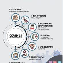"""Ενημερωτική Αφίσα του Δήμου Γρεβενών για τον Κορωνοϊό – """"Τηρούμε τα Μέτρα-Παραμένουμε Νικητές"""""""