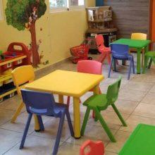 kozan.gr: Δεν θα ξεκινήσουν αύριο 1 Σεπτεμβρίου τη λειτουργία τους οι παιδικοί σταθμοί ΕΣΠΑ της Δημοτικής Κοινωφελούς Επιχείρησης Κοινωνικής Πρόνοιας και Μέριμνας του Δήμου Κοζάνης – Τι ανέφερε στο kozan.gr o Δήμαρχος Κοζάνης Λ. Μαλούτας