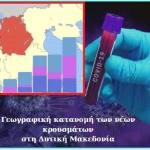 Σάββατο 9 Ιανουαρίου: 17 νέα κρούσματα κορωνοϊού στην Π.Ε. Κοζάνης – 3 στην Π.Ε. Φλώρινας – 1 στην Γρεβενών – Κανένα στην Π.Ε. Καστοριάς