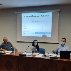 Ολοκληρώθηκαν οι συναντήσεις στην Περιφέρεια Δυτικής Μακεδονίας ενόψει της διεξαγωγής αιμοληψιών των συγγενών πεσόντων του ΄40