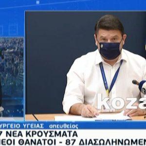 kozan.gr: 124 ενεργά κρούσματα στην Καστοριά – Έντονη επιδημιολογική πίεση – Στη 1 το μεσημέρι, αύριο Tετάρτη, στην Καστοριά, ο Υφυπουργός Πολιτικής Προστασίας Ν. Χαρδαλιάς – Η επίσημη ανακοίνωση στη σημερινή ενημέρωση (Βίντεο)