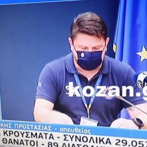 "kozan.gr: Κορωνοϊός: Απο το επίπεδο 2 (επιτήρησης) στο επίπεδο 1 (ετοιμότητας) ""κατεβαίνει"" η Π.Ε. Γρεβενών – Αυτό ανακοίνωσε ο Ν. Χαρδαλιάς  (Bίντεο)"