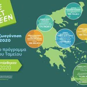 Ένταξη δύο ακόμα δράσεων στο Πράσινο Ταμείο για το Δήμο Βοΐου