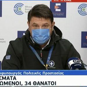 """kozan.gr: Ν. Χαρδαλιάς: """"Αίρονται τα αυστηρά περιοριστικά μέτρα στους Δήμους Κοζάνης & Δήμου Βοΐου πλην της κοινότητας του Κρόκου & Σιάτιστας αντιστοίχως. Παρατείνονται αντιστοίχως, μέχρι τις 25 Ιανουαρίου, τα ισχύοντα μέτρα στο Δήμο Εορδαίας (δηλ. θα συνεχίσει η απαγόρευση από τις 6 το απόγευμα & & ό,τι άλλο προβλεφθεί) καθώς έχει 104 ενεργά κρούσματα"""". (Βίντεο)"""