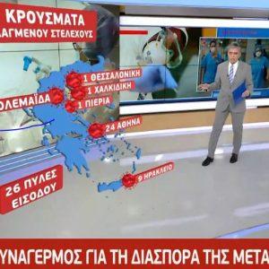 kozan.gr: 1 από τα κρούσματα της βρετανικής μετάλλαξης του κορωνοϊού στην Ελλάδα, έχει εντοπιστεί και στην Πτολεμαίδα, σύμφωνα με ρεπορτάζ της εκπομπής Live News του MEGA (Βίντεο)