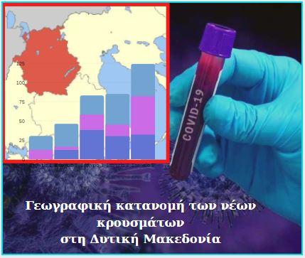 Παρασκευή 7 Μαΐου: 43 νέα κρούσματα κορωνοϊού στην Π.Ε. Κοζάνης, 14 στην Π.Ε. Φλώρινας, 1 στην Π.Ε. Γρεβενών, 9 στην Π.Ε. Καστοριάς – 2691 συνολικά στην χώρα