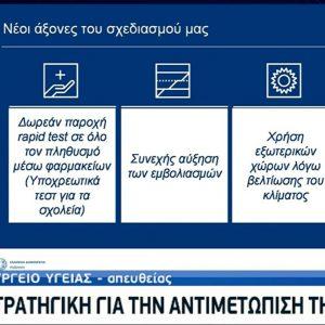 Σκέρσος : Δωρεάν τεστ για όλους τους Έλληνες κάθε βδομάδα