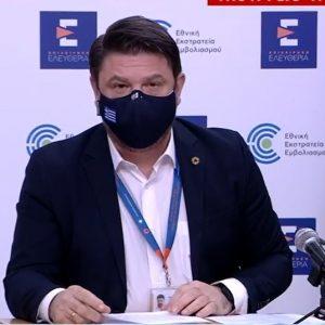 kozan.gr: Μπαίνουν στο επίπεδο πολύ αυξημένου κινδύνου (βαθύ κόκκινο) από αύριο (Σάββατο) στις 6 το πρωί οι Δήμοι Καστοριάς & Ορεστίδος – Σε ειδικό καθεστώς πρόσθετων περιοριστικών κι έκτακτης πολιτικής προστασίας και η Κοινότητα Γαλατινής του Δήμου Βοΐου – Η ανακοίνωση από τον Υφυπουργό Πολιτικής Προστασίας Ν. Χαρδαλιά (Βίντεο)