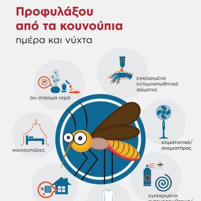 Διεύθυνση Δημόσιας Υγείας Περιφέρειας Δυτικής Μακεδονίας:  Προστασία από τα κουνούπια