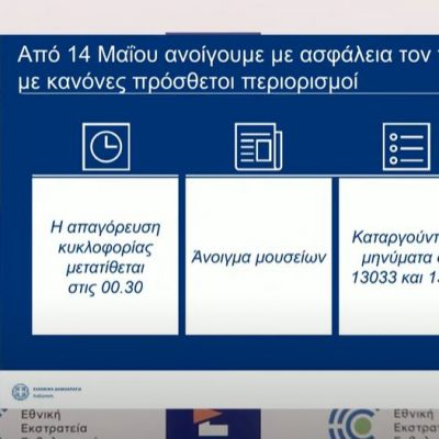 Αντίο lockdown – Τέλος τα SMS, απαγόρευση κυκλοφορίας στις 00.30 και «άνοιγμα» μετακινήσεων από νομό σε νομό