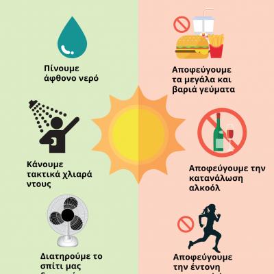 Δήμος Γρεβενών:Οδηγίες Προστασίας από τις Υψηλές Θερμοκρασίες